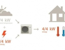 RENEWABLE SYSTEM: Daikin Altherma